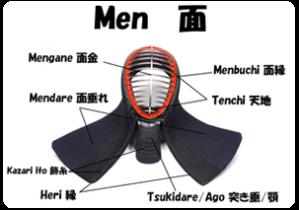 Kendo Men